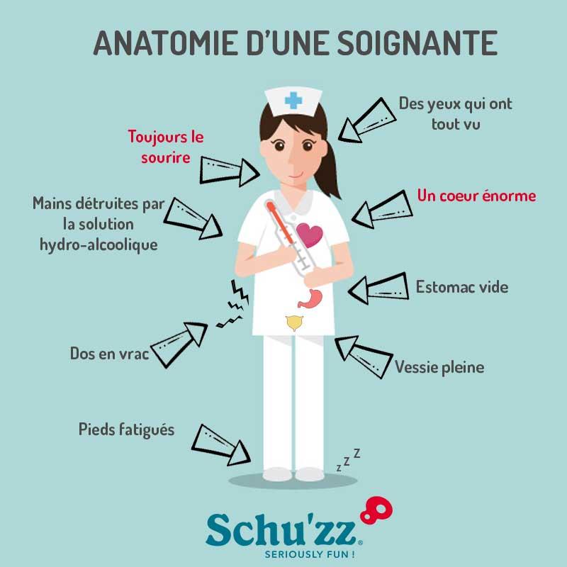 anatomie d'une infirmière