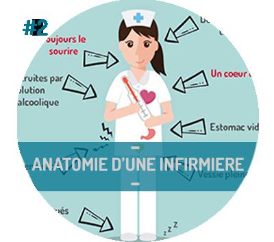 anatomie d'une ifnfirmière
